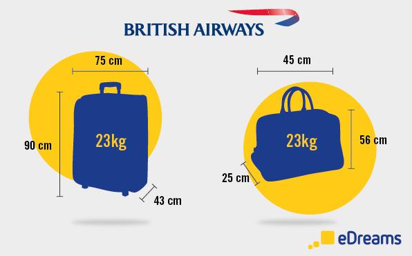 Đại lý vé máy bay British Airways