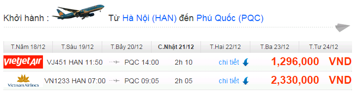 Bảng giá vé máy bay đi Phú Quốc Hà Nội của Vietjet Air